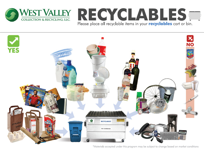 Commercial Recyclables Poster