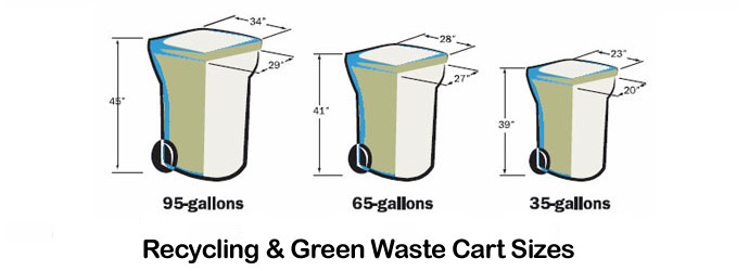 recycling cart sizes