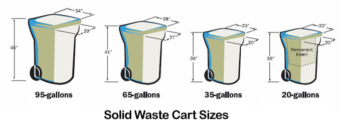solid waste cart sizes